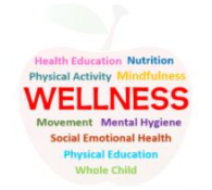 Whats up with wellness graphic